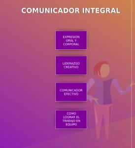 imagen plan de estudio comunicador integral